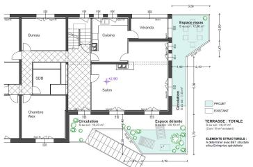 Plan du projet terrasse